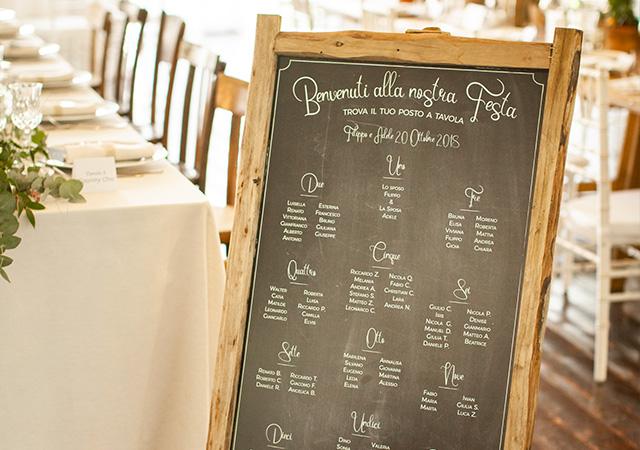 Tableau Chalkboard